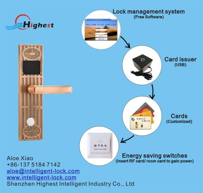 RX2008E-R RFID electric hotel lock door encoder for hotel lock data collector for hotel lock