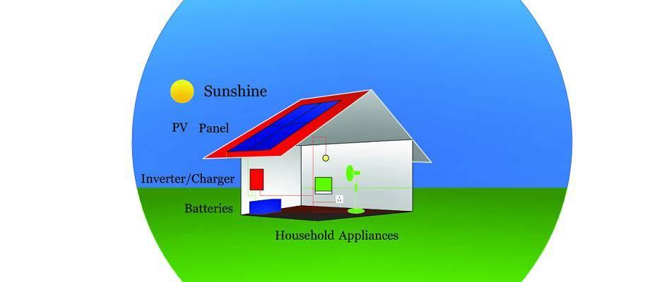 Hybrid offgrid solar PV system