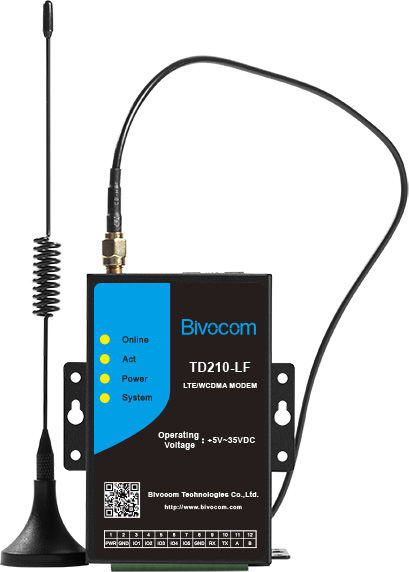 Industrial grade gsm gprs m2m rs232 modem
