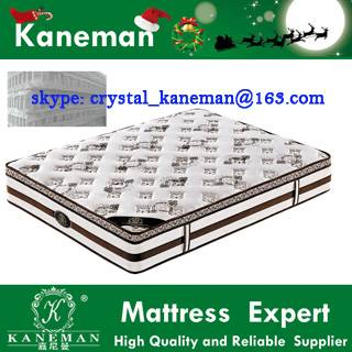 Good Look Pocket Spring Mattress with Foam Layer