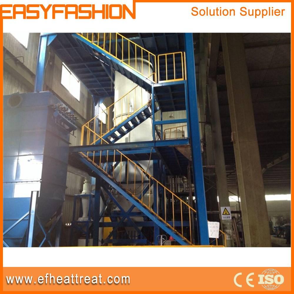 China metal powder metallurgy equipment-gas atomization equipment and water atomizing equipment