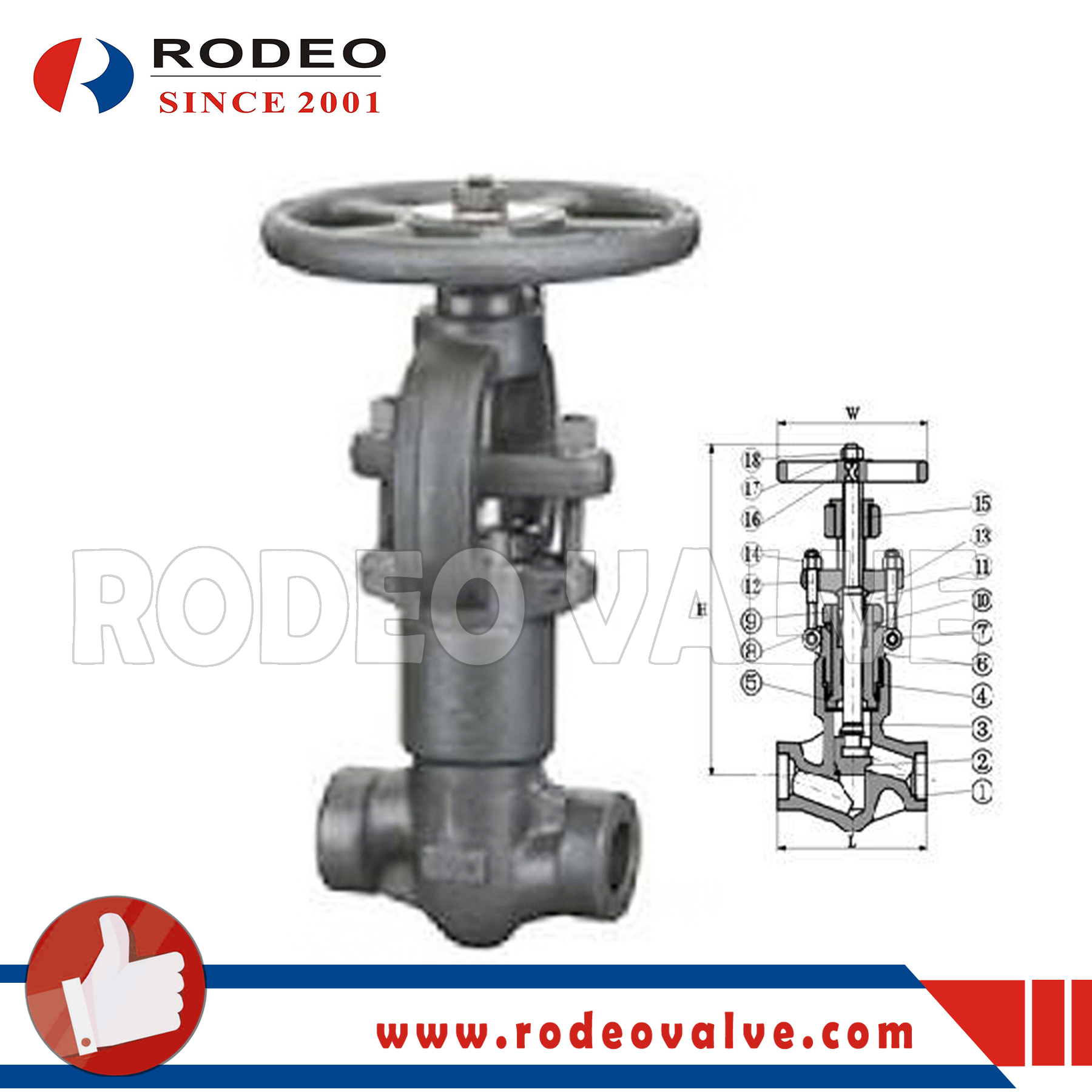 Forged steel Pressure -sealing globe valve