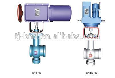 motorized ball valve
