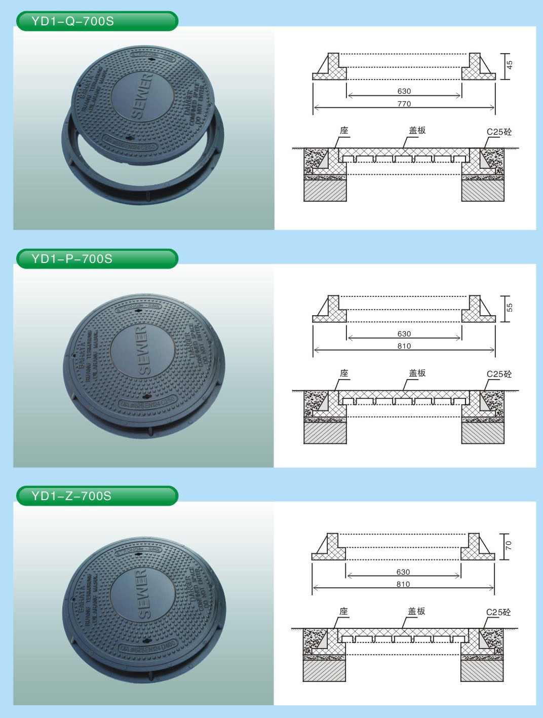 SMC BMC(DMC) bulk molding composites decorative manhole cover