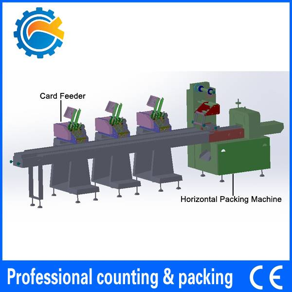 Automatic Card Feeder with Horizontal packing Machine