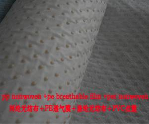 housewrap and underlayment