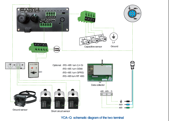 Electrified interlocking and fault indication comprehensive instrument