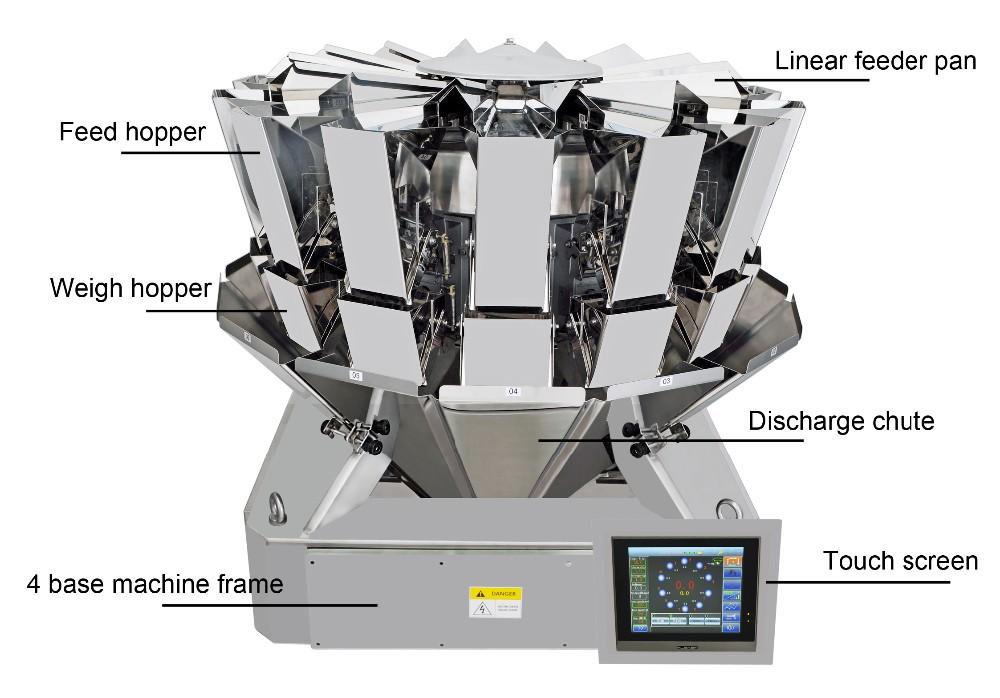 14 Head 2.5L Hopper Sugar Industry Multihead Weighing Machine