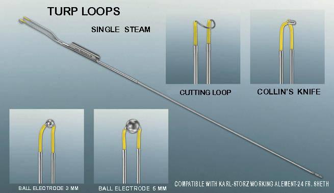 TURP LOOP