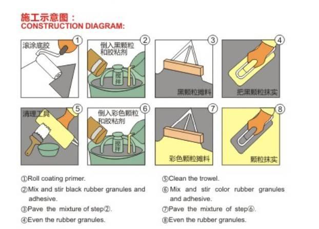 eco-friendly Polyurethane adhesive