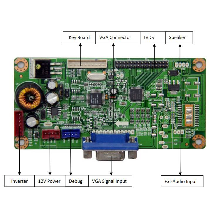 LCD Controller Board LM.R25.A4 With VGA