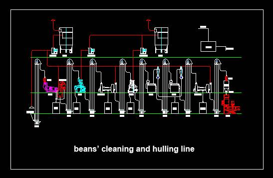 5TPD Automatic Bean Cleaning Line CY-BC005
