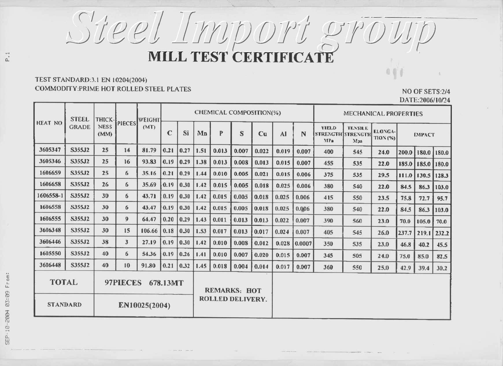 sell steel plates S355J2 from China EN 10025,100029, CIF Europe