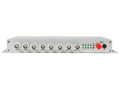 8 Channels Video + 1-Channel Reverse Data Optical Multiplexer