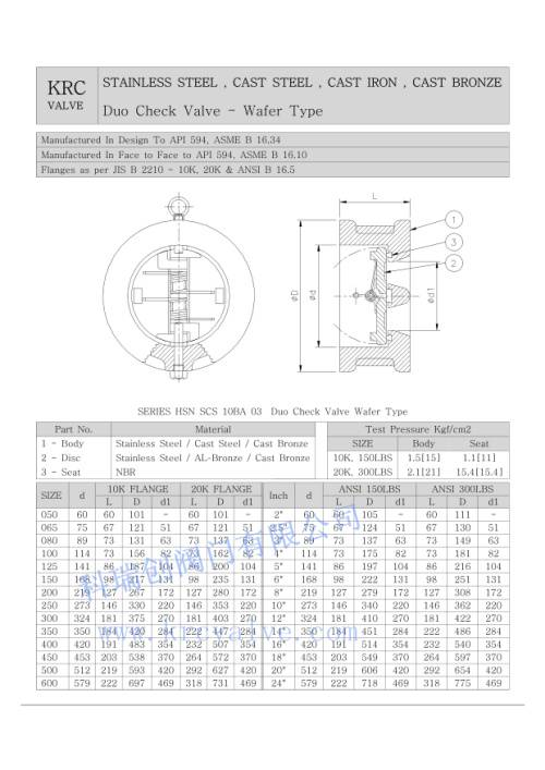 DUO CHECK VALVE WAFER TYPE
