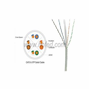 Cat6 UTP Solid Lan Cables