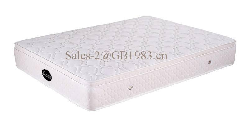 Luxury Pocket Spring Mattress With RH foam Euro Top Design