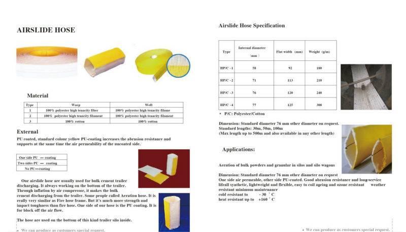 Shengquan cement bulk trailer flatness Airslide Hose/Polyester Aeration Hose