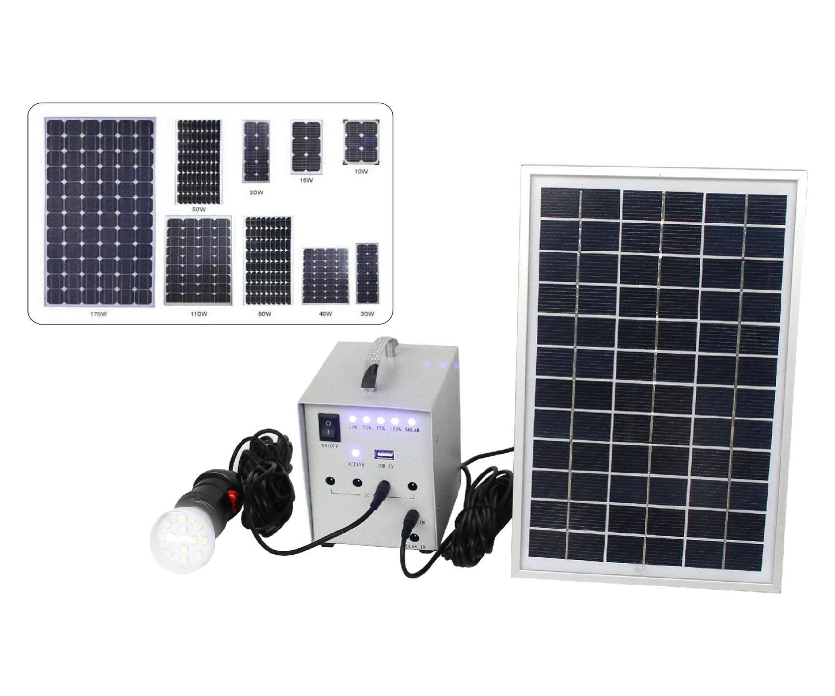 small solar system for lighting 20W