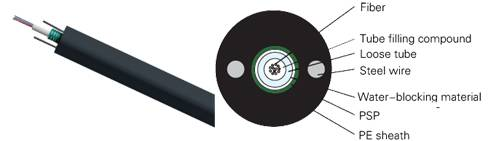 unitube  light-armored optical fiber cable(GYXTW)