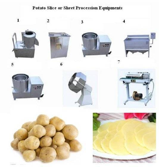 Potato Chips Making Product Line