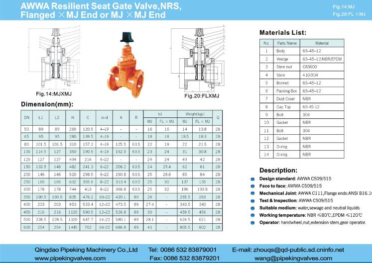 AWWA resilient seat gate valves ,NRS, flanged×MJ×MJ end