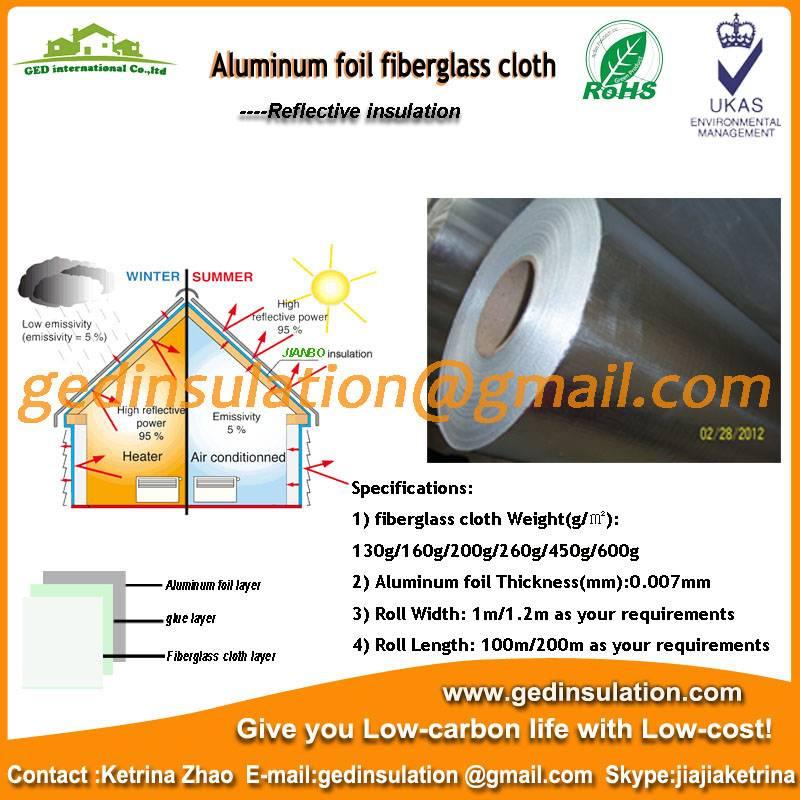 Fiberglass cloth insulation aluminium blanket