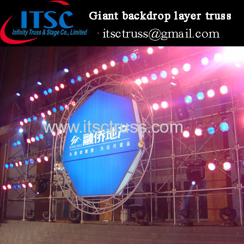 Giant backdrop layer truss system with circle trusses