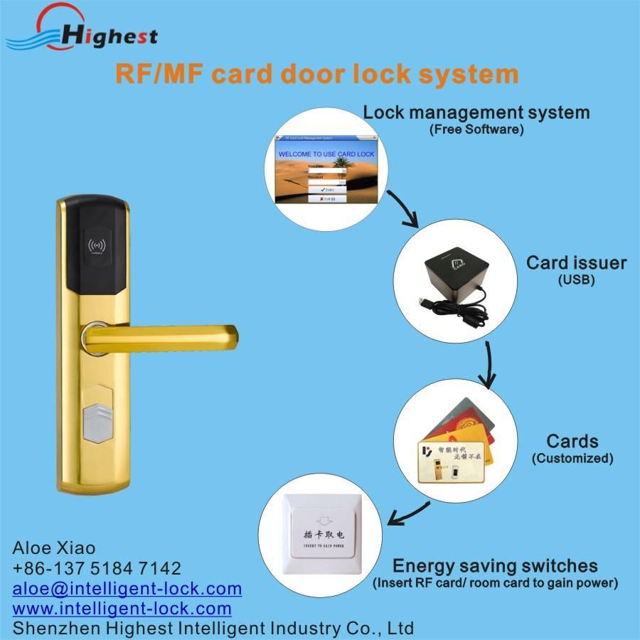 RX1098E-J Hotel RF Card door lock with management system