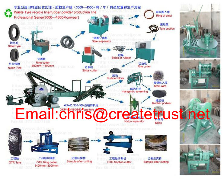 Ring Cutter / Rubber Strip Cutter / Rubber Block Cutting Machine/Tire Steel Wire Remover Machine