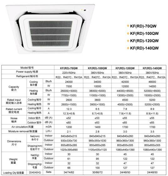 Cassete Type Air Conditioner