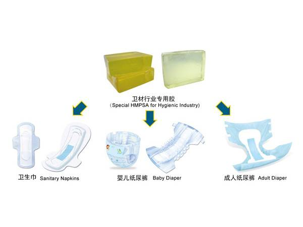 Structure Hot Melt Glue for Baby Diaper Production