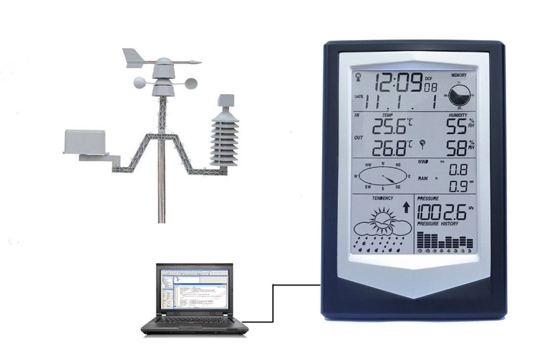 WS1040 Professional Solar Weather Station