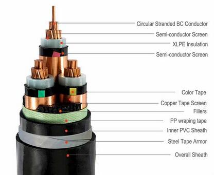 IEC standard 3C 3x240mm2 CU/XLPE/SWA/CTS /PVC 11K medium voltage power cable underground application