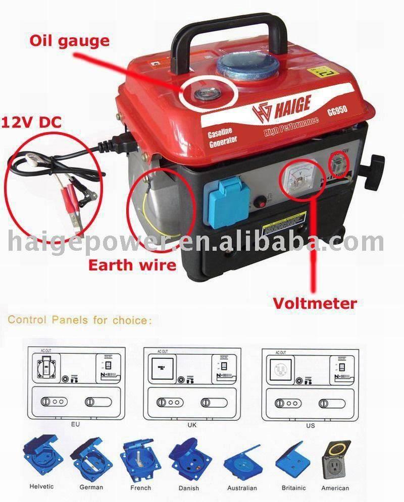 2-stroke portable gasoline generator GG650(DC)