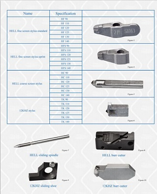 Hell Diamond Engraving Stylus for Rotogravure Cylinder