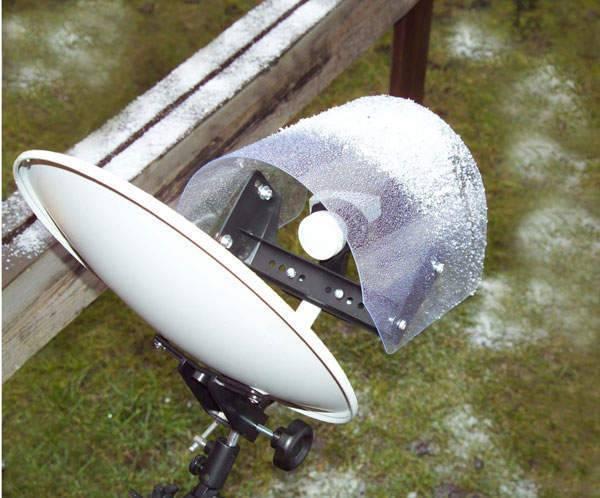 Parabol-umbrella cover set