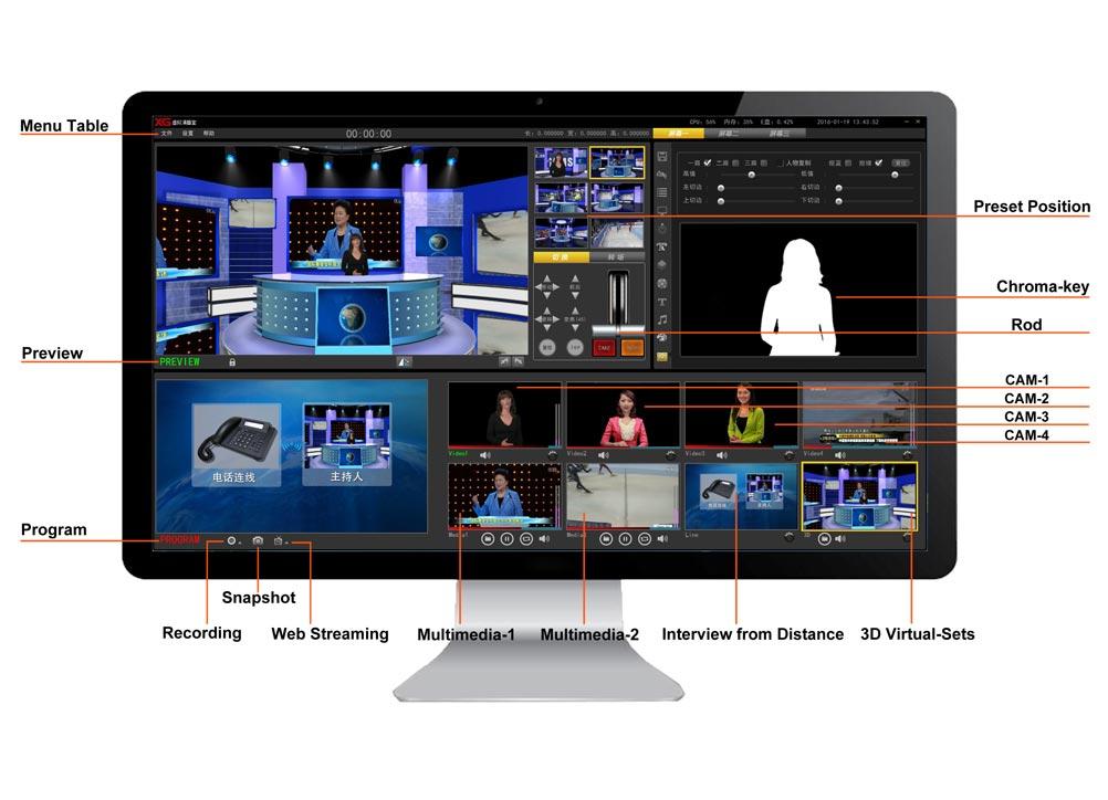 3D Trackless Virtual Studio Broadcasting System, Green Screen Moocs Recording Studio