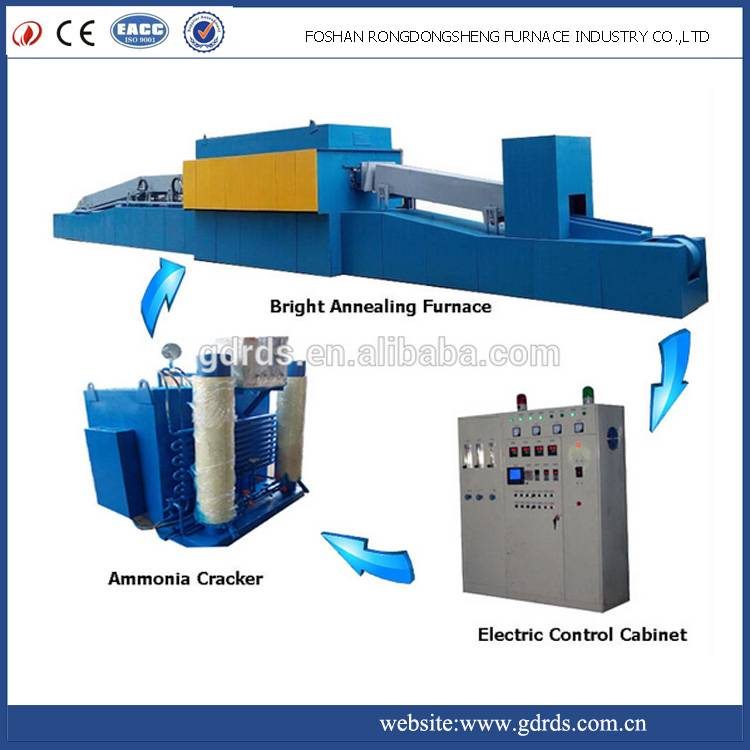 hot sale continuous deep drawing parts bright annealing furnace from Rongdongsheng