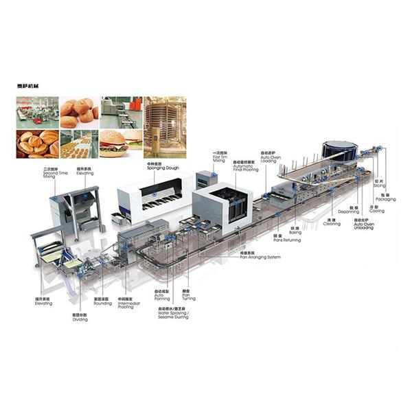 Burger & Buns Production Line