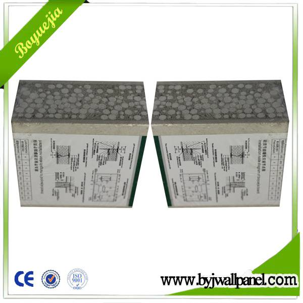 75mm Light Weight EPS Cement Wall Panel Internal Partition Wall Boards