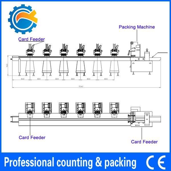 Automatic Card Feeder with Horizontal packaging Equipment
