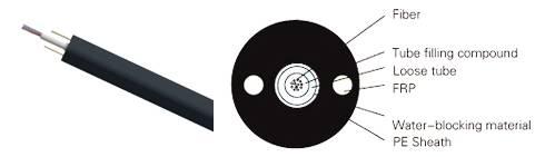 unitube non-metallic non- armored optical fiber cable(GYFXY)