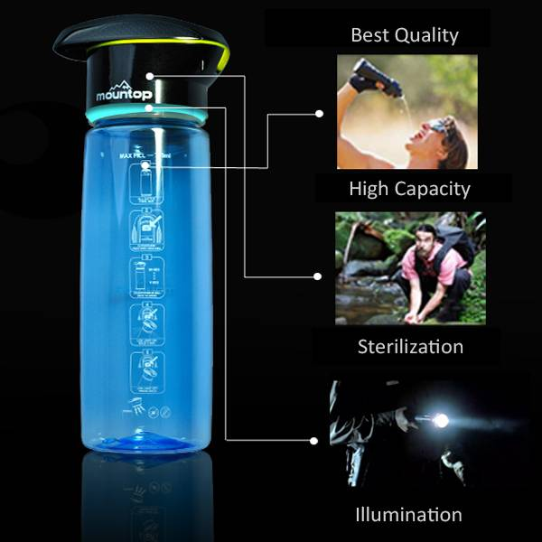 UV Lamp New Fashion Sports Fitness New style 750ml protein shaker bottle