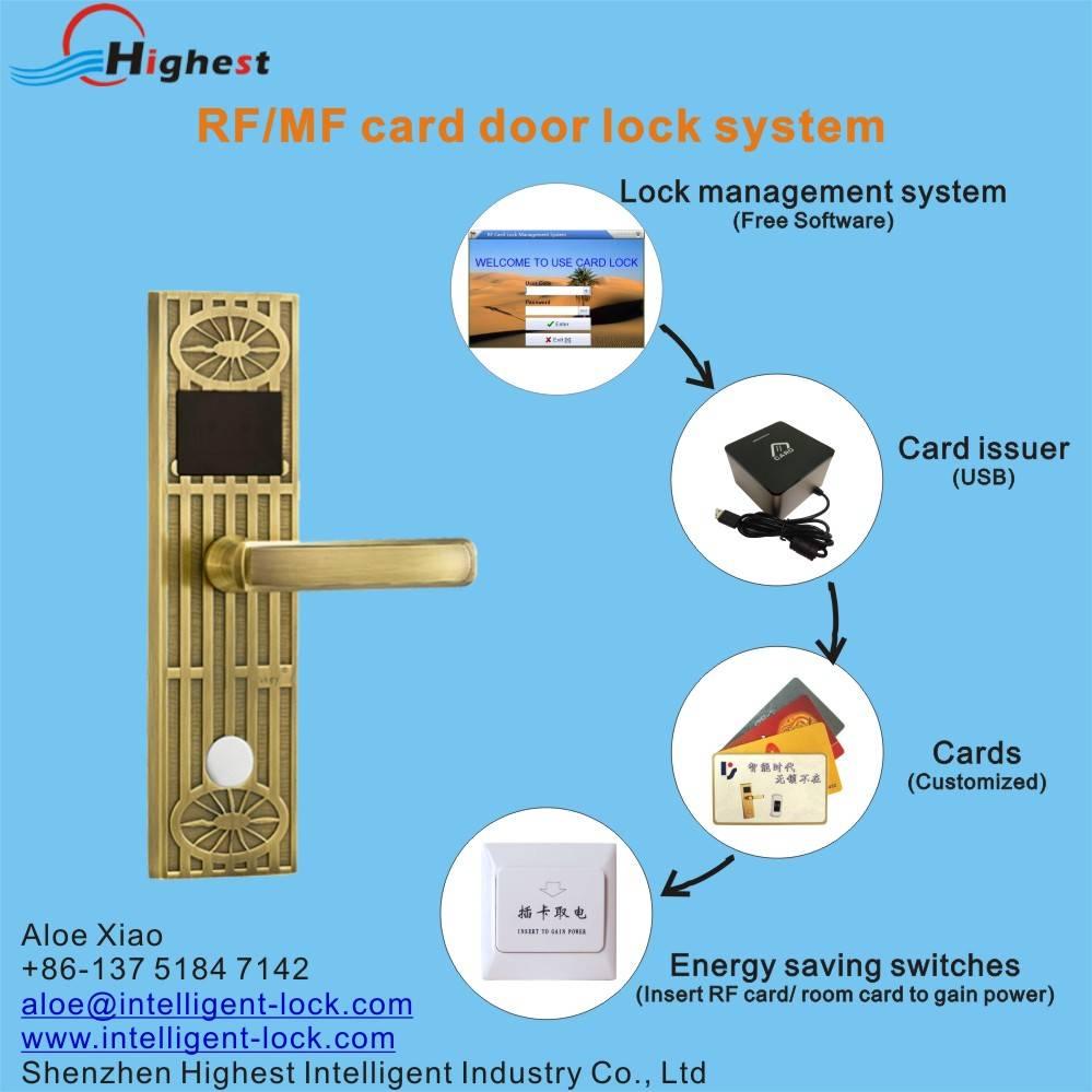 RX2008E-BO hotel room card lock system hotel key card lock system rf card hotel lock