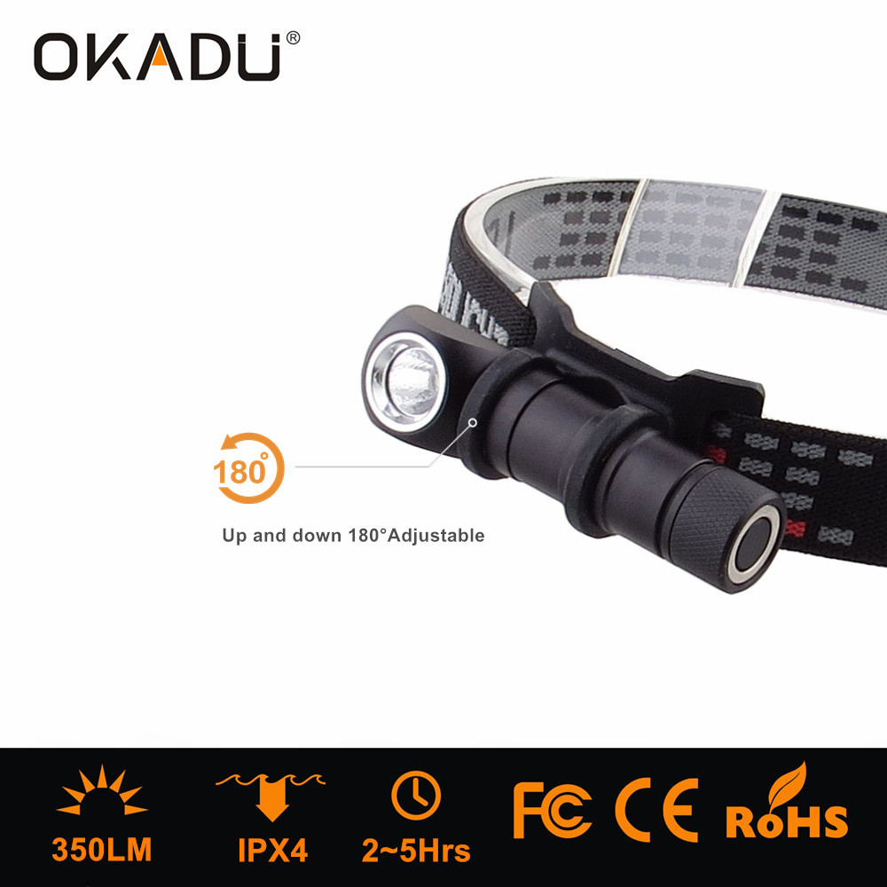 Multifunction Power by AA Battery Cree LED Mini Flashlight and Headlamp