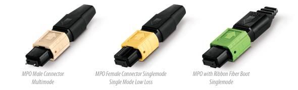 MPO Connector Series