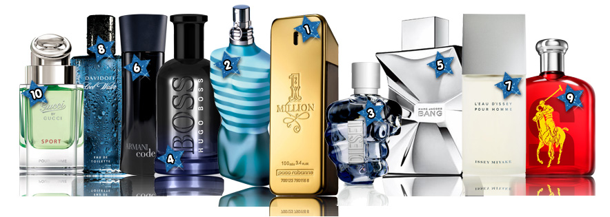 Authentic Branded Perfumes and Frangrance, Original Perfumes, Eau De Parfum