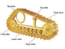tarck roller excavator undercarriage part