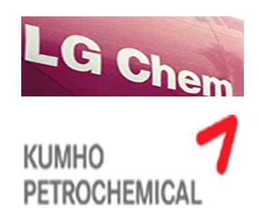LG CHEMICAL & KUMHO PETROCHEMICAL SELL